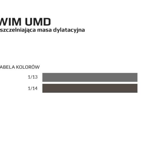 UMD - TABELA KOLORÓW